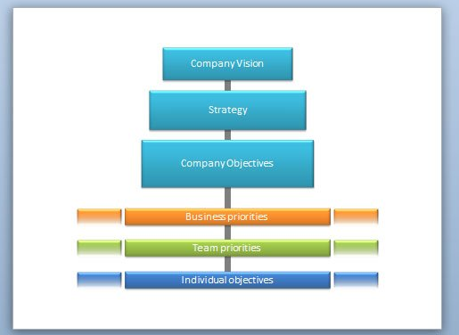 Strategy Flow Diagram in PowerPoint - strategy powerpoint presentations