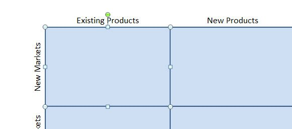 How to Make an Ansoff Matrix in PowerPoint 2010