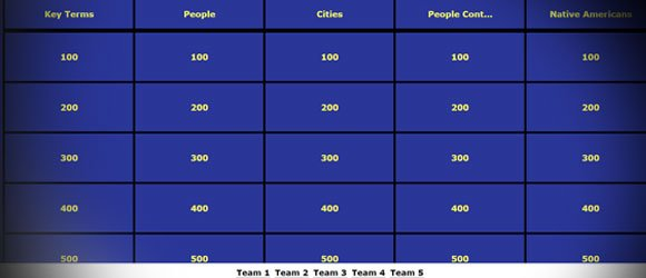 Jeopardy Templates Online - jeopardy powerpoint template