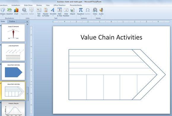 Porter\u0027s Value Chain Activities Diagram in PowerPoint 2010
