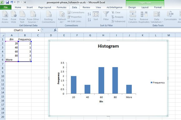 How to Make Histograms in PowerPoint using Excel Charts