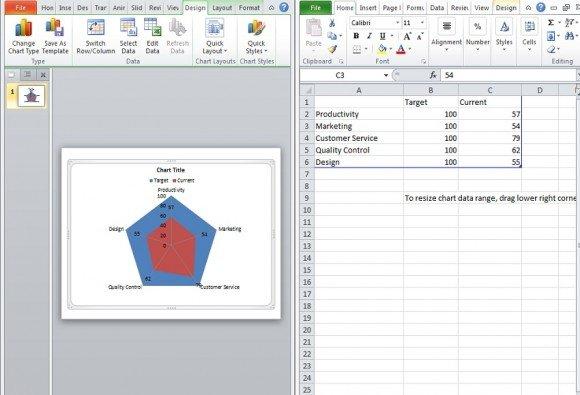 Spider Gap Analysis in PowerPoint 2010 - sample gap analysis