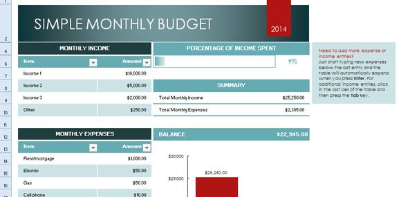 Simple Monthly Budget Template for Excel 2013 - sample monthly budget template