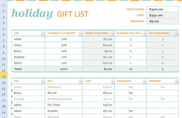 holiday gift list template - Jolivibramusic