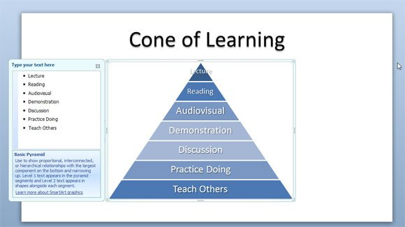 Cone of Learning PowerPoint Template - smartart powerpoint template