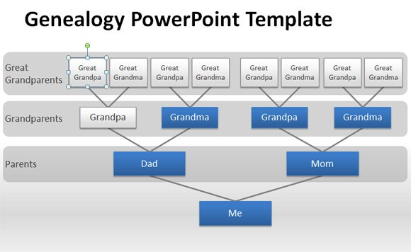 How to Make a Genealogy PowerPoint Presentation using Shapes - how to make a chart in word