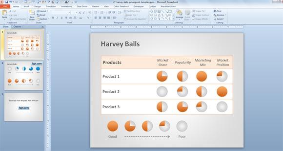 Free Harvey Balls for PowerPoint Presentations