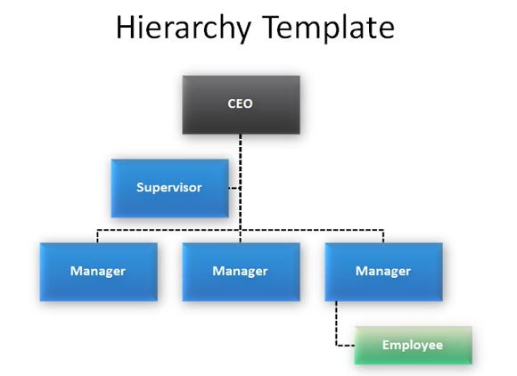 Customized Hierarchy Diagram for PowerPoint Presentations