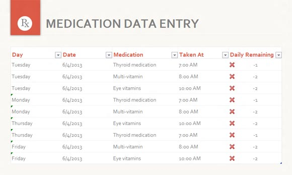 Download Medication List Template for Excel 2013