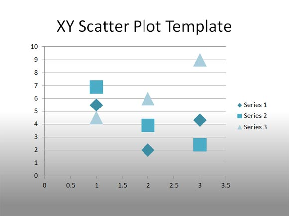 How to Make a simple XY Scatter Chart in PowerPoint
