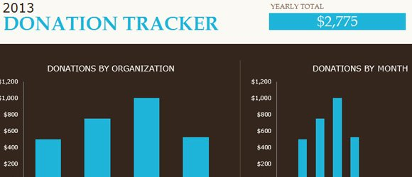 Free Donation Tracker for Tax Deduction Excel 2013 Template