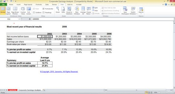 Free Corporate Earnings Analysis Template for Excel - analysis templates