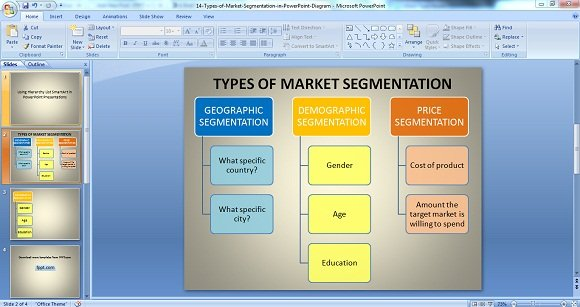 Types Of Market Segmentation Graphics For Making PowerPoint Diagrams