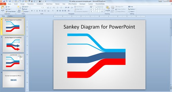 Create Sankey Diagrams in PowerPoint with Free Template - diagrams template