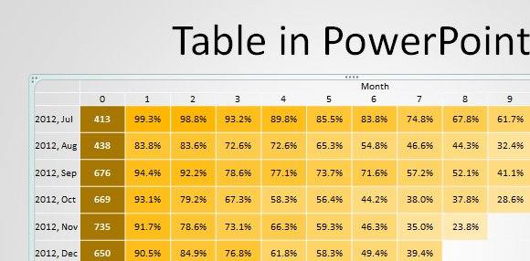 How to Insert a HTML Table in PowerPoint