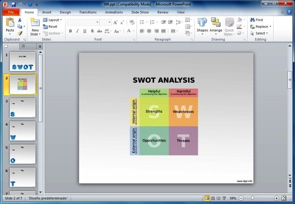 How To Create A SWOT Analysis - free swot analysis template