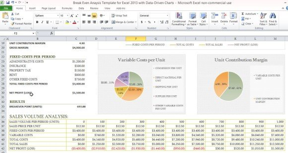 Break Even Analysis Template for Excel 2013 With Data Driven Charts - excel breakeven chart