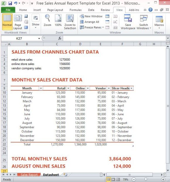 49 awesome photograph excel sales report template free download - sales report sample