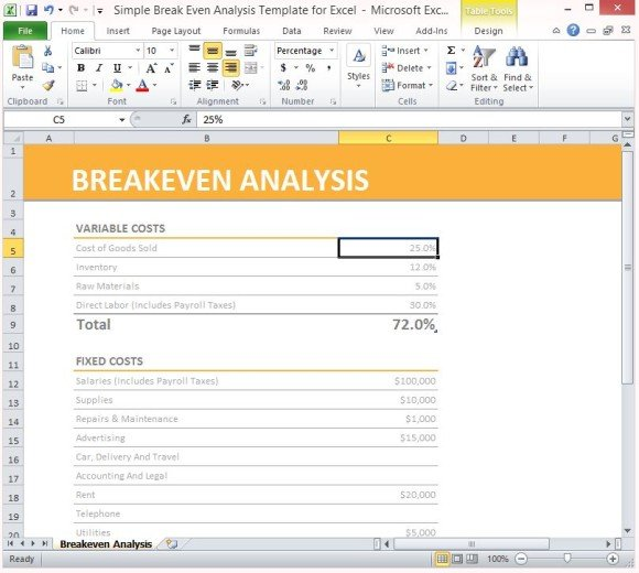 Simple Breakeven Analysis Template For Excel 2013 - Breakeven Analysis