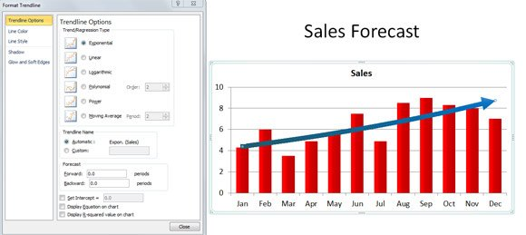 projected sales forecast template