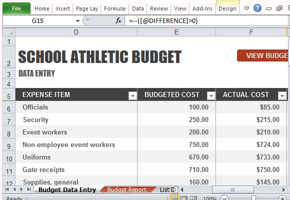 Athletic Budget Template for Excel - budget report template