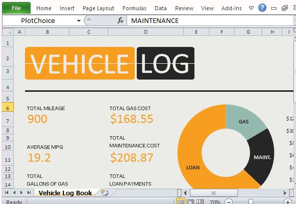vehicle fuel log template - Jolivibramusic - expense log template