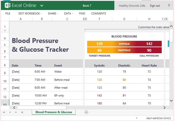 Blood Pressure And Glucose Tracker For Excel - Heart Rate Chart Template