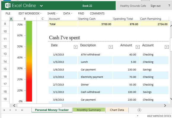 Personal Money Spending Tracker Template For Excel Online - Budget Tracking Template