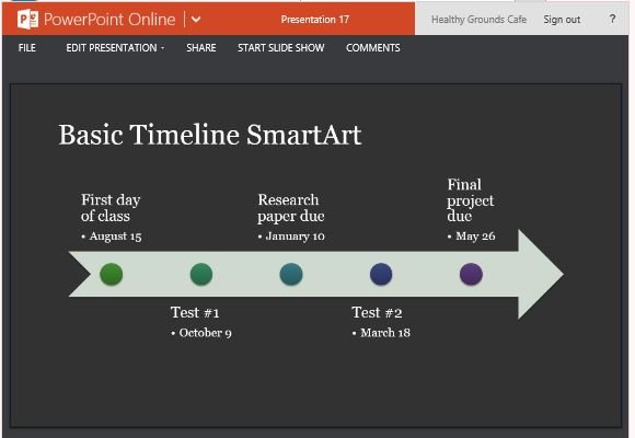 Timeline SmartArt Diagram Template For PowerPoint Online - timeline format for word