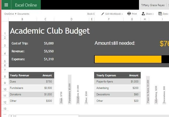 Academic Club Budget Template For Excel - it budget template