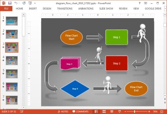 Animated Flow Chart Diagram PowerPoint Template