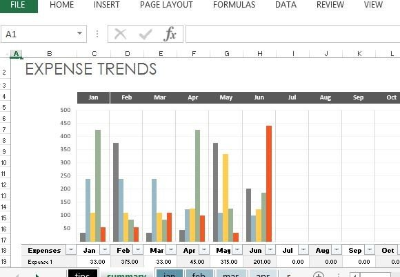 Expense Trends Budget For Excel - Expenses Templates