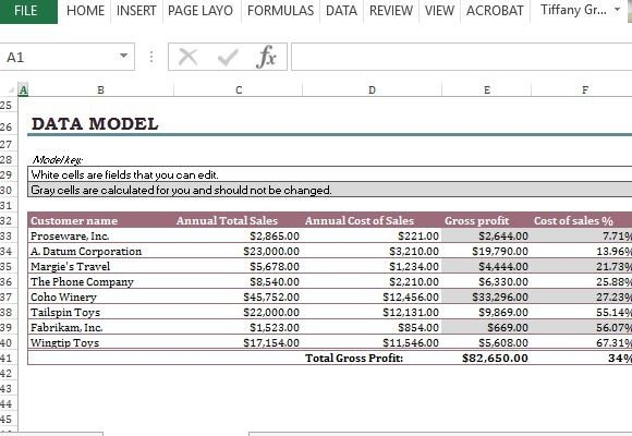 Cost Of Sales Analysis Excel Template