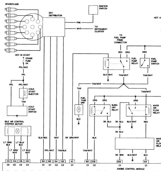 460 ford distributor cap wiring diagram