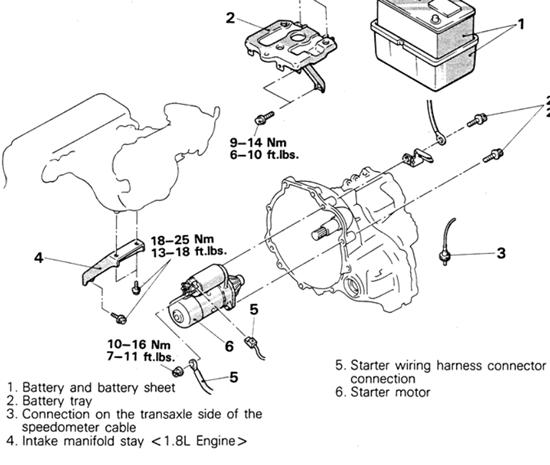 1995 dodge eagle tsi fuse box diagram