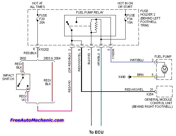 2006 Mini Cooper Fuse Box Control Cables  Wiring Diagram