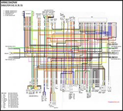 free wiring diagrams for all vehicle