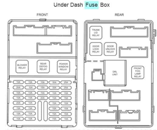 Kia Optima Fuse Box Diagram Wiring Schematic Diagram