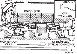 1994 plymouth acclaim fuse panel diagram