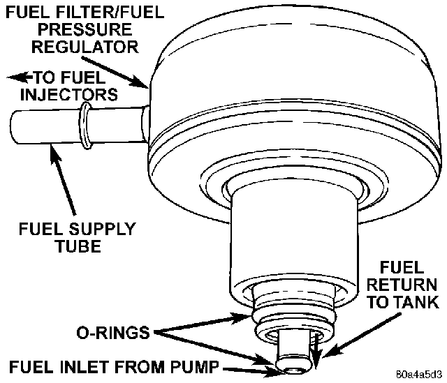 1998 jeep cherokee fuel filter