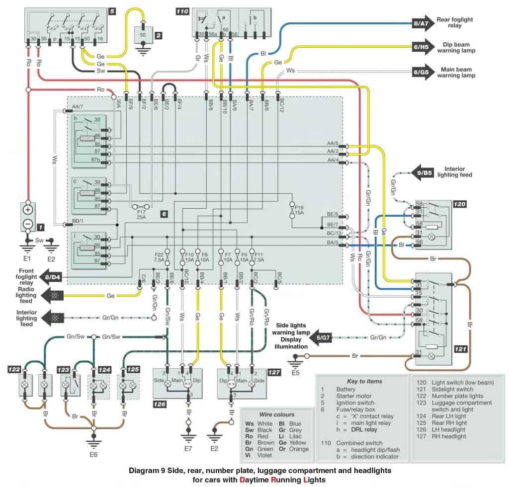 skoda wiring diagrams
