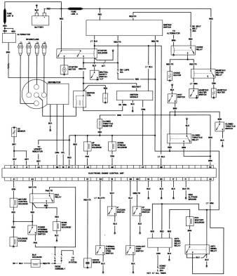 Alternator Wiring Diagram For 1985 Jeep Cj7 Wiring Schematic Diagram