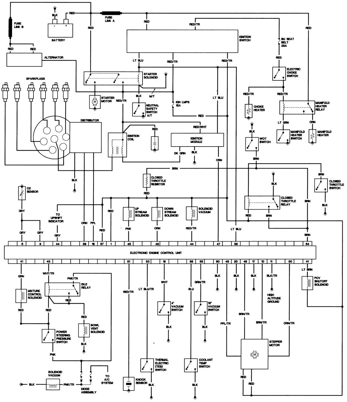 85 jeep cj7 ignition wiring diagram