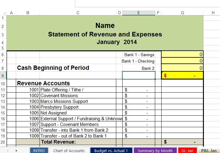 non profit expense report template