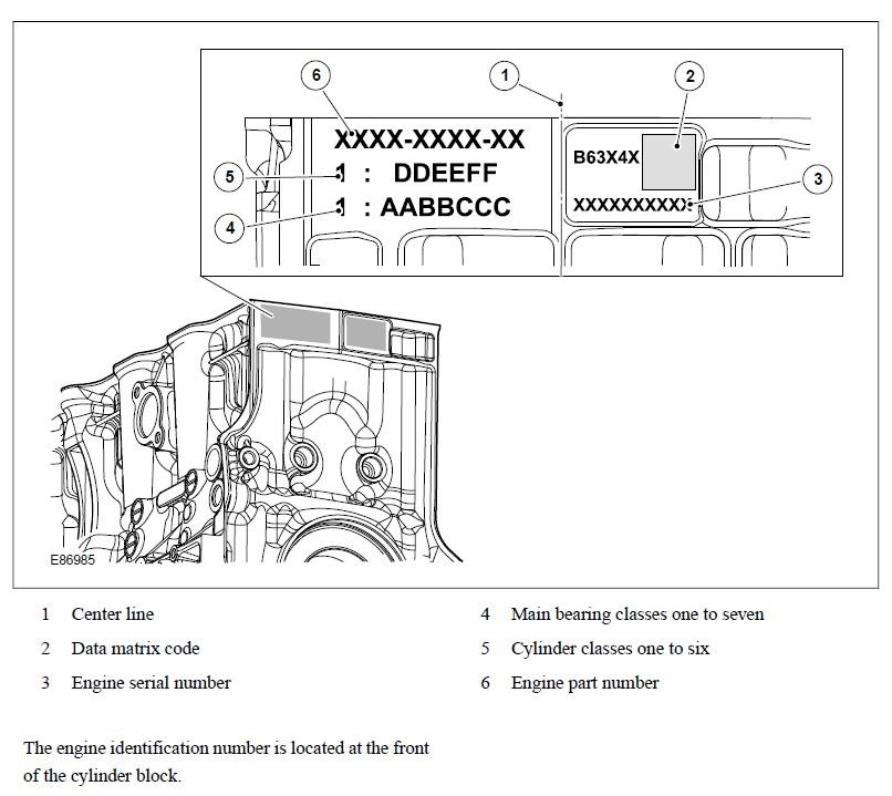 2013 range rover evoque fuse box location