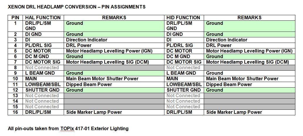 Freelander Wiring Diagram Wiring Diagram Ebook