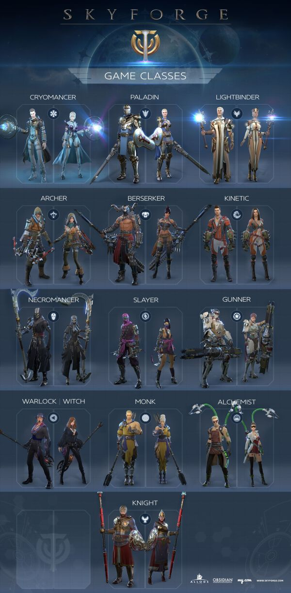Skyforge_GameClasses_HighRes