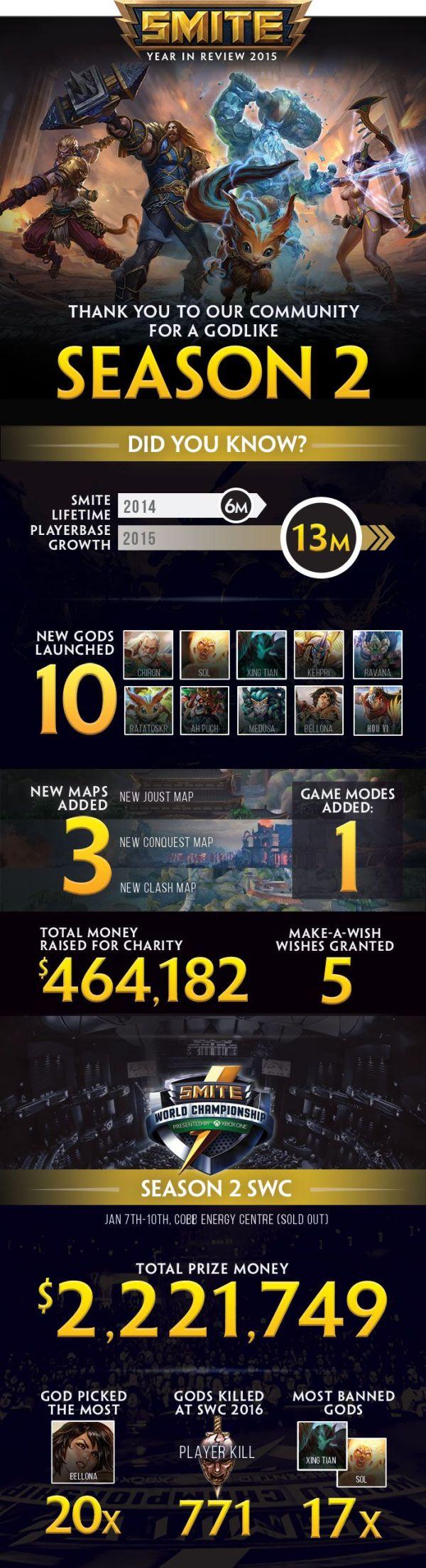 infographic season 2