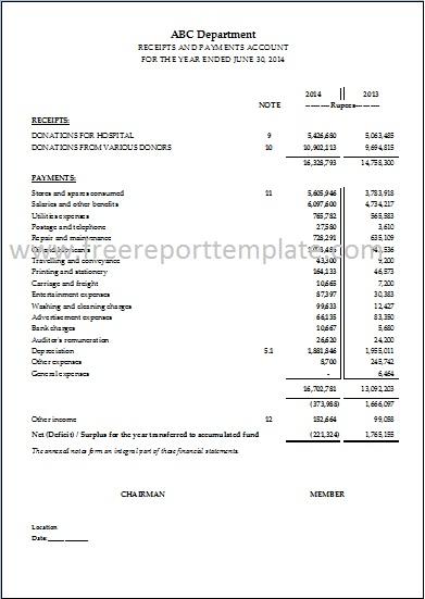 Income Statement / PL Statement template \u2013 Free Report Templates - pnl statement