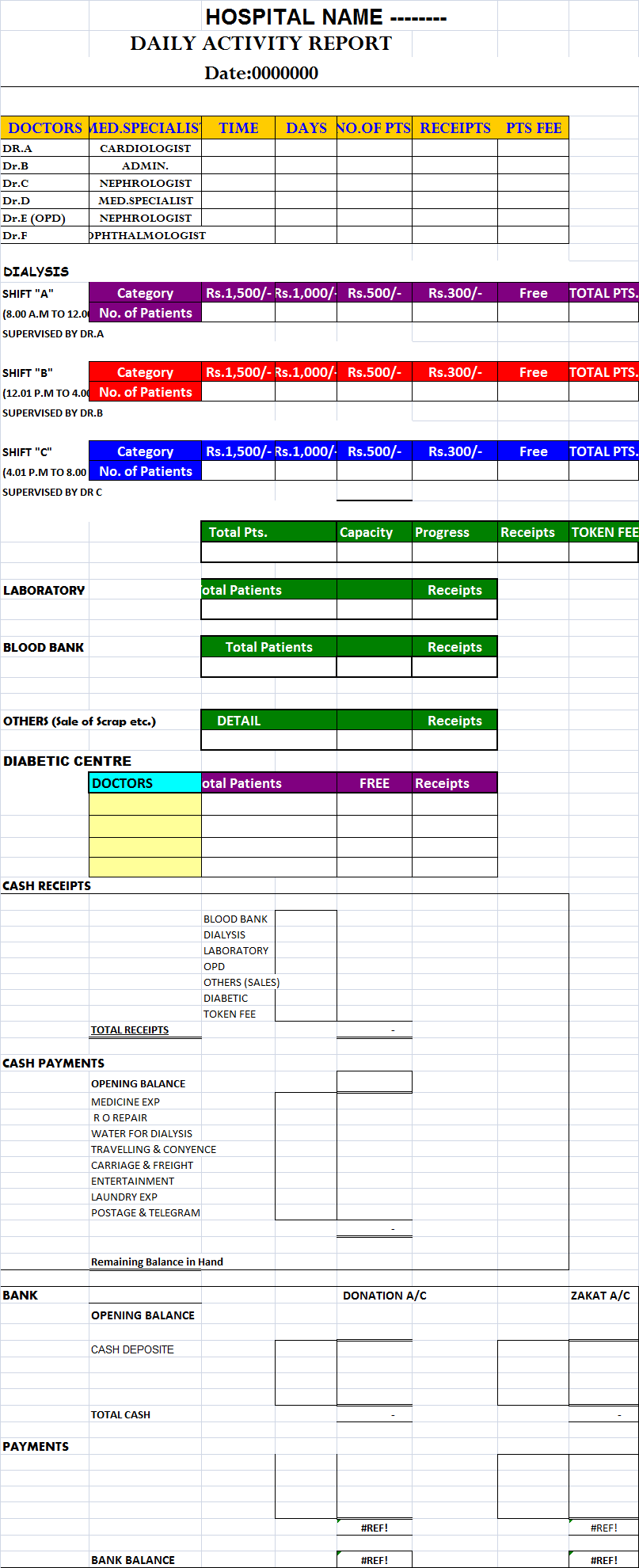 format of daily sales report